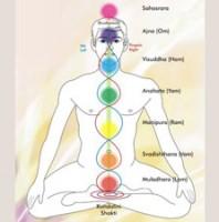 MEDITATION SUR LES CHAKRAS II