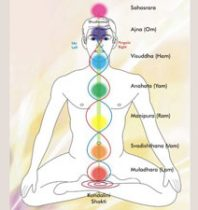 MEDITATION ON CHAKRAS II